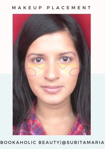 makeupplacement